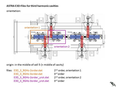 ASTRA E3D-Files for third harmonic cavities orientation: orientation 1 orientation 2 origin: in the middle of cell 5 (= middle of cavity) files: E3D_3_9GHz-2order.dat.