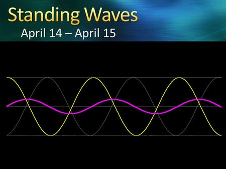 April 14 – April 15. What is the definition of a wave? Example: Sound from a speaker traveling through air to my ear. All waves 'travel' or carry energy.