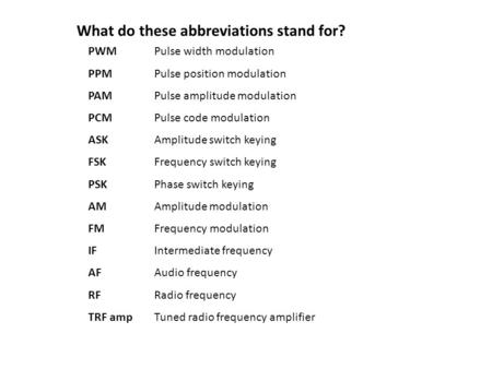 What do these abbreviations stand for? PWM PPM PAM PCM ASK FSK PSK AM FM IF AF RF TRF amp Pulse width modulation Pulse position modulation Pulse amplitude.