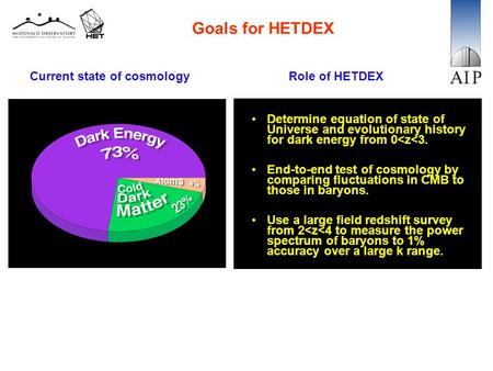 Goals for HETDEX Determine equation of state of Universe and evolutionary history for dark energy from 0<z<3. End-to-end test of cosmology by comparing.