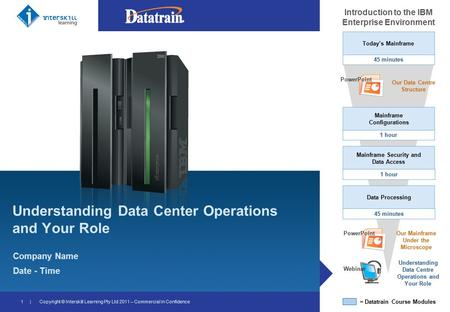 Understanding Data Center Operations and Your Role Company Name Date - Time 1 | Introduction to the IBM Enterprise Environment 45 minutes 1 hour PowerPoint.