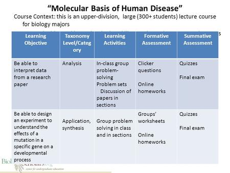 """Molecular Basis of Human Disease"" Course Context: this is an upper-division, large (300+ students) lecture course for biology majors Course goal addressed."