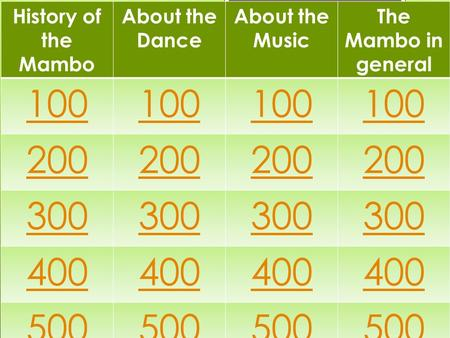 History of the Mambo About the Dance About the Music The Mambo in general 100 200 300 400 500.