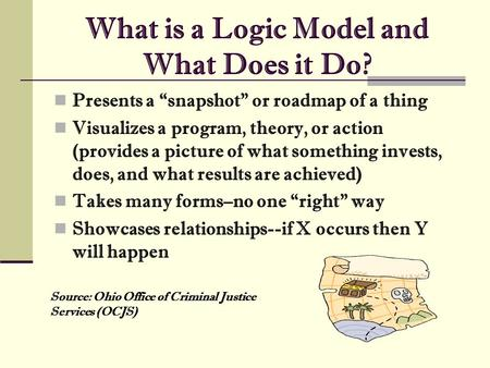 "What is a Logic Model and What Does it Do? Presents a ""snapshot"" or roadmap of a thing Visualizes a program, theory, or action (provides a picture of what."