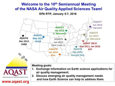 Welcome to the 10 th Semiannual Meeting of the NASA Air Quality Applied Sciences Team! EPA RTP, January 5-7, 2016 www.aqast.org AQAST1 May 2011 NCAR AQAST.