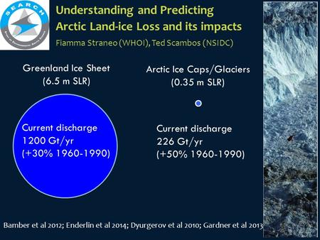 Understanding and Predicting Arctic Land-ice Loss and its impacts Fiamma Straneo (WHOI), Ted Scambos (NSIDC) 1 Greenland Ice Sheet (6.5 m SLR) Arctic Ice.