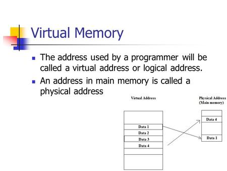 Virtual Memory The address used by a programmer will be called a virtual address or logical address. An address in main memory is called a physical address.