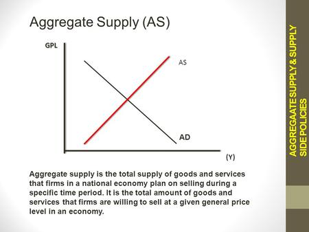 AD AS Aggregate Supply (AS) AGGREGAATE SUPPLY & SUPPLY SIDE POLICIES GPL (Y) Aggregate supply is the total supply of goods and services that firms in a.