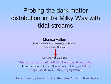 Probing the dark matter distribution in the Milky Way with tidal streams Monica Valluri Kavli Institute for Cosmological Physics University of Chicago.