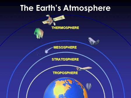 The Earth's Atmosphere. Earth's Atmosphere 99% of atmospheric gases, including water vapor, extend only 30 kilometer (km) above earth's surface. 99% of.