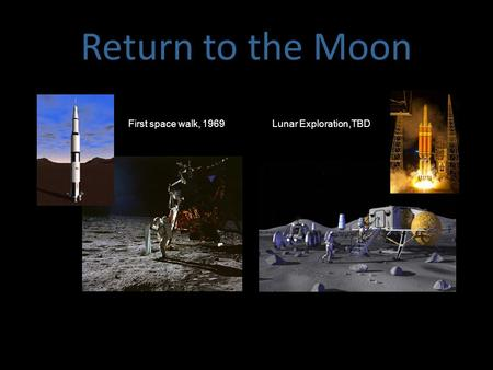 Return to the Moon First space walk, 1969Lunar Exploration,TBD.