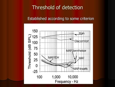 Threshold of detection Established according to some criterion.