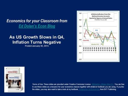 Economics for your Classroom from Ed Dolan's Econ Blog As US Growth Slows in Q4, Inflation Turns Negative Posted January 30, 2015 Ed Dolan's Econ Blog.