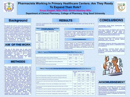 Pharmacists Working In Primary Healthcare Centers: Are They Ready To Expand Their Role? Sinaa Alageel, MSc, PhD; Norah Abanmy MSc Department of Clinical.