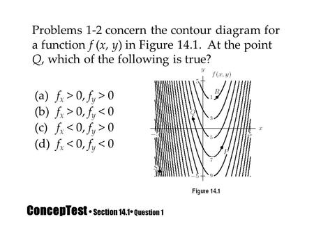 ConcepTest Section 14.1 Question 1 Problems 1-2 concern the contour diagram for a function f (x, y) in Figure 14.1. At the point Q, which of the following.