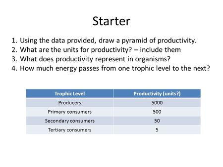Starter Trophic LevelProductivity (units?) Producers5000 Primary consumers500 Secondary consumers50 Tertiary consumers5 1.Using the data provided, draw.