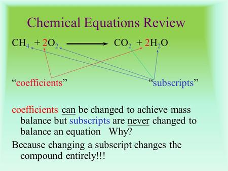 "Chemical Equations Review CH 4 + 2O 2 CO 2 + 2H 2 O ""coefficients""""subscripts"" coefficients can be changed to achieve mass balance but subscripts are never."