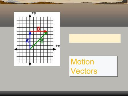 Motion Vectors. What is the difference between a vector and a scalar quantity?