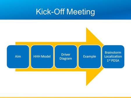 Kick-Off Meeting AimHHH Model Driver Diagram Example Brainstorm Localization 1 st PDSA.