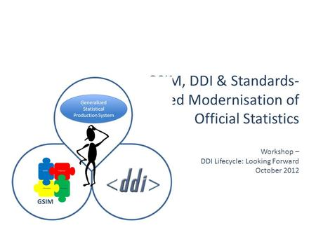 GSIM, DDI & Standards- based Modernisation of Official Statistics Workshop – DDI Lifecycle: Looking Forward October 2012.