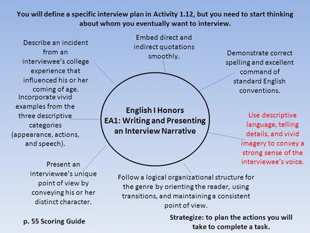 English I Honors EA1: Writing and Presenting an Interview Narrative You will define a specific interview plan in Activity 1.12, but you need to start thinking.