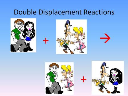 Double Displacement Reactions  + +. Types: Double displacement Example: MgO + CaS General:AB + CD  AD + CB S O  Mg Ca + O S Mg Ca +