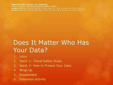 Does It Matter Who Has Your Data? 1.Intro 2.Teach 1: Travel Safety Rules 3.Teach 2: How to Protect Your Data 4.Wrap-Up 5.Assessment 6.Extension Activity.
