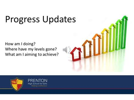 Progress Updates How am I doing? Where have my levels gone? What am I aiming to achieve?