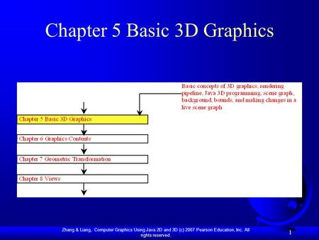 Zhang & Liang, Computer Graphics Using Java 2D and 3D (c) 2007 Pearson Education, Inc. All rights reserved. 1 Chapter 5 Basic 3D Graphics.