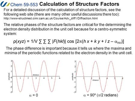 Chem 59-553 Calculation of Structure Factors For a detailed discussion of the calculation of structure factors, see the following web site (there are many.