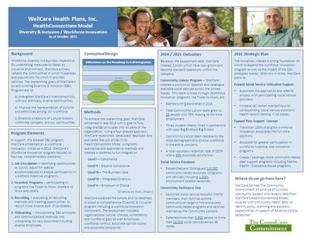 WellCare Health Plans, Inc. HealthConnections Model Diversity & Inclusion / Workforce Innovation As of October 2015 Background Workforce diversity is a.