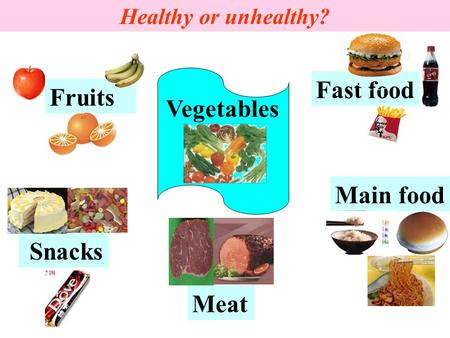 Fruits Fast food Snacks Meat Healthy or unhealthy? Main food Vegetables.