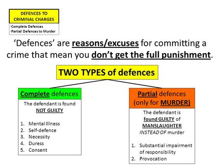 DEFENCES TO CRIMINAL CHARGES -Complete Defences -Partial Defences to Murder 'Defences' are reasons/excuses for committing a crime that mean you don't get.