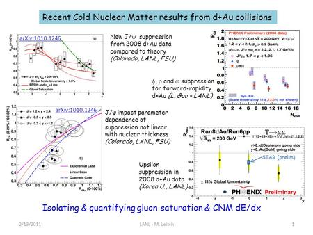 New J/  suppression from 2008 d+Au data compared to theory (Colorado, LANL, FSU) J/ψ impact parameter dependence of suppression not linear with nuclear.