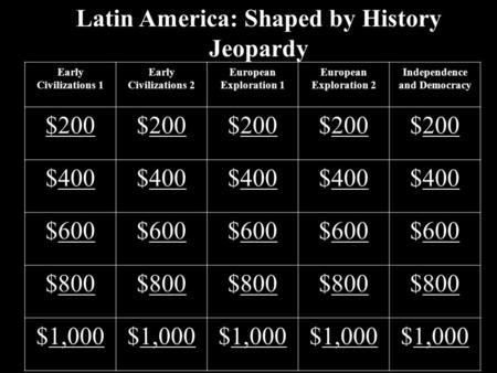 Latin America: Shaped by History Jeopardy Early Civilizations 1 Early Civilizations 2 European Exploration 1 European Exploration 2 Independence and Democracy.