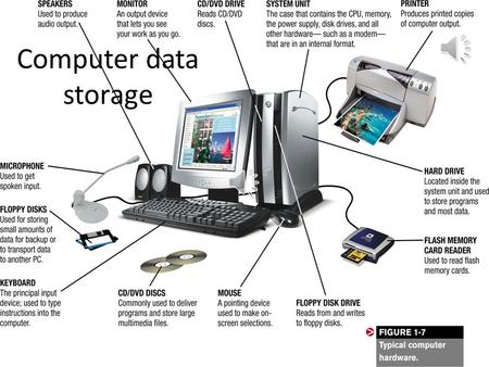 Computer data storage Storage? Computer data storage, often called storage or memory, is a technology consisting of computer components and recording.