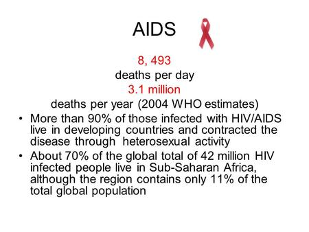 AIDS 8, 493 deaths per day 3.1 million deaths per year (2004 WHO estimates) More than 90% of those infected with HIV/AIDS live in developing countries.