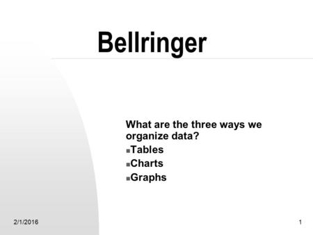 2/1/20161 Bellringer What are the three ways we organize data? Tables Charts Graphs.