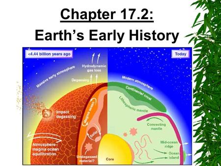 Chapter 17.2: Earth's Early History.