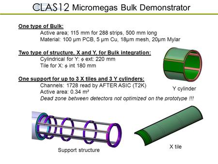 Micromegas Bulk Demonstrator One type of Bulk: Active area; 115 mm for 288 strips, 500 mm long Material: 100 µm PCB, 5 µm Cu, 18µm mesh, 20µm Mylar Two.
