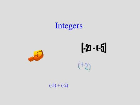 Integers (-5) + (-2). Terminology Negative integer Positive integer Zero pair Opposite integer.