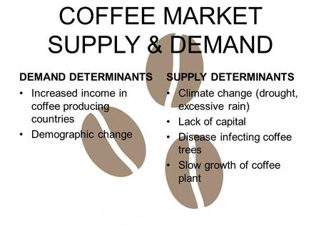 COFFEE MARKET SUPPLY & DEMAND DEMAND DETERMINANTS Increased income in coffee producing countries Demographic change SUPPLY DETERMINANTS Climate change.