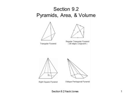 Section 9.2 Nack/Jones1 Section 9.2 Pyramids, Area, & Volume.