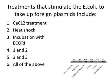 Treatments that stimulate the E.coli. to take up foreign plasmids include: 1.CaCL2 treatment 2.Heat shock 3.Incubation with ECORI 4.1 and 2 5.2 and 3 6.All.