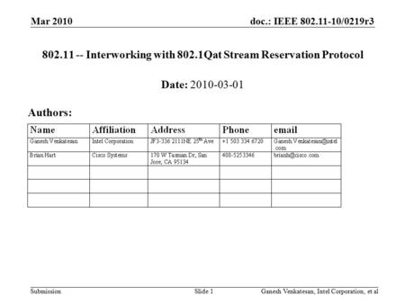 Doc.: IEEE 802.11-10/0219r3 Submission 802.11 -- Interworking with 802.1Qat Stream Reservation Protocol Date: 2010-03-01 Authors: Mar 2010 Ganesh Venkatesan,