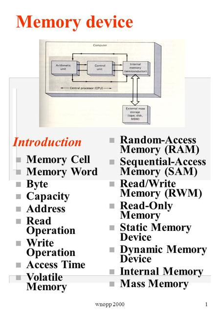 Wnopp 20001 Memory device Introduction n Memory Cell n Memory Word n Byte n Capacity n Address n Read Operation n Write Operation n Access Time n Volatile.
