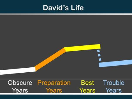 David's Life Obscure Years Preparation Years Best Years Trouble Years.