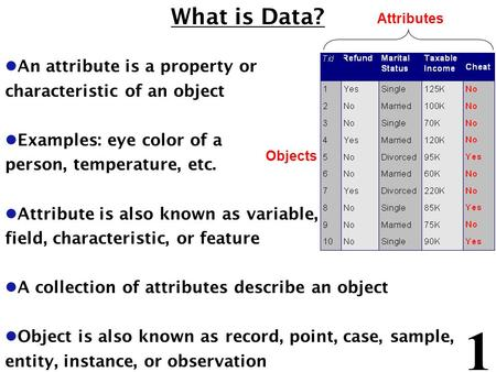 1 What is Data? l An attribute is a property or characteristic of an object l Examples: eye color of a person, temperature, etc. l Attribute is also known.