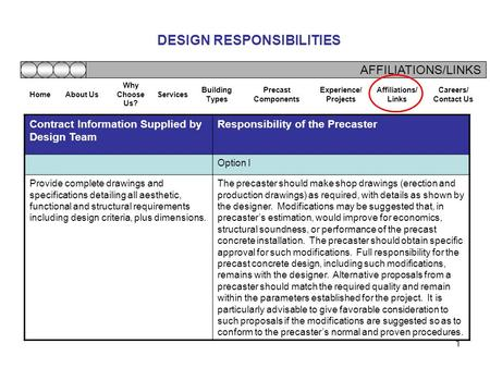 1 DESIGN RESPONSIBILITIES Contract Information Supplied by Design Team Responsibility of the Precaster Option I Provide complete drawings and specifications.