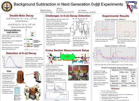 Background Subtraction in Next Generation 0  Experiments Double-Beta Decay Challenges in 0  Decay Detection Benjamin Spaun Whitworth College Advisors: